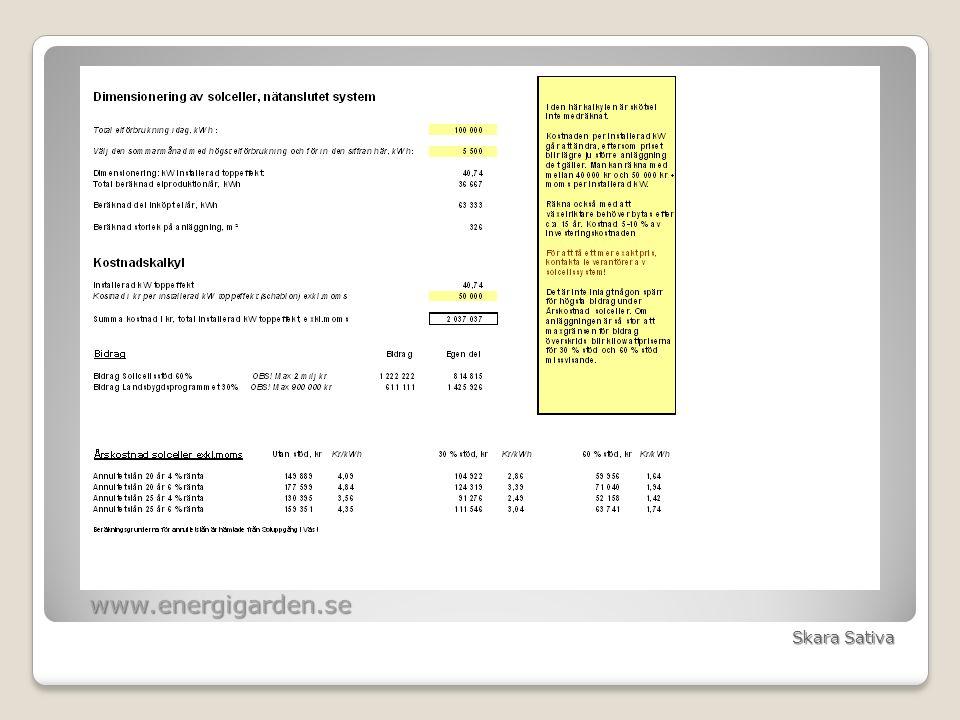www.energigarden.se