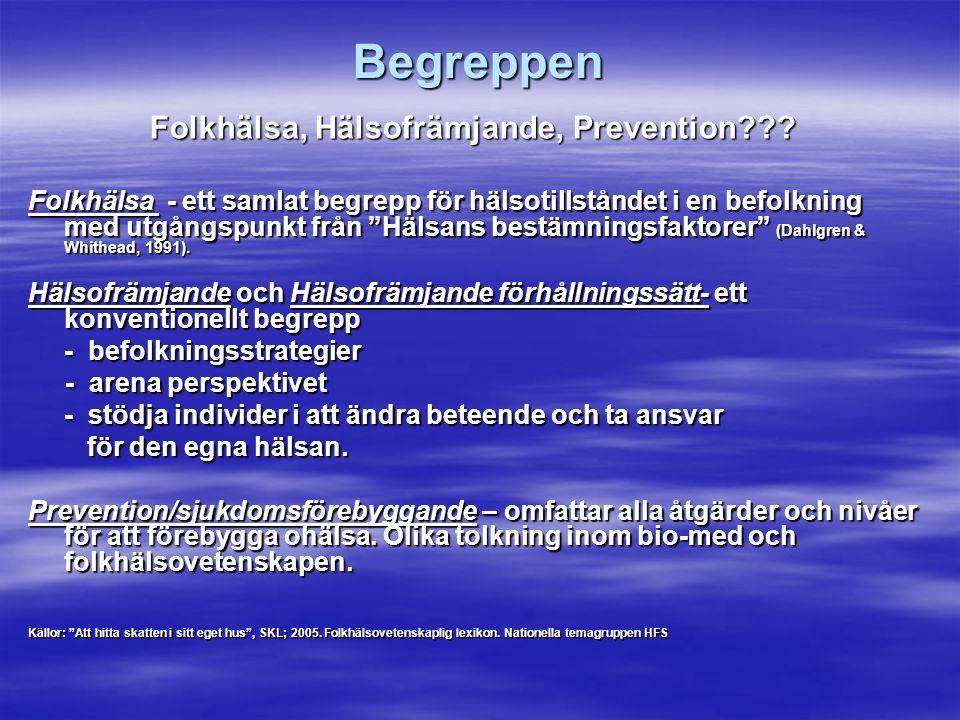 Begreppen Folkhälsa, Hälsofrämjande, Prevention??.