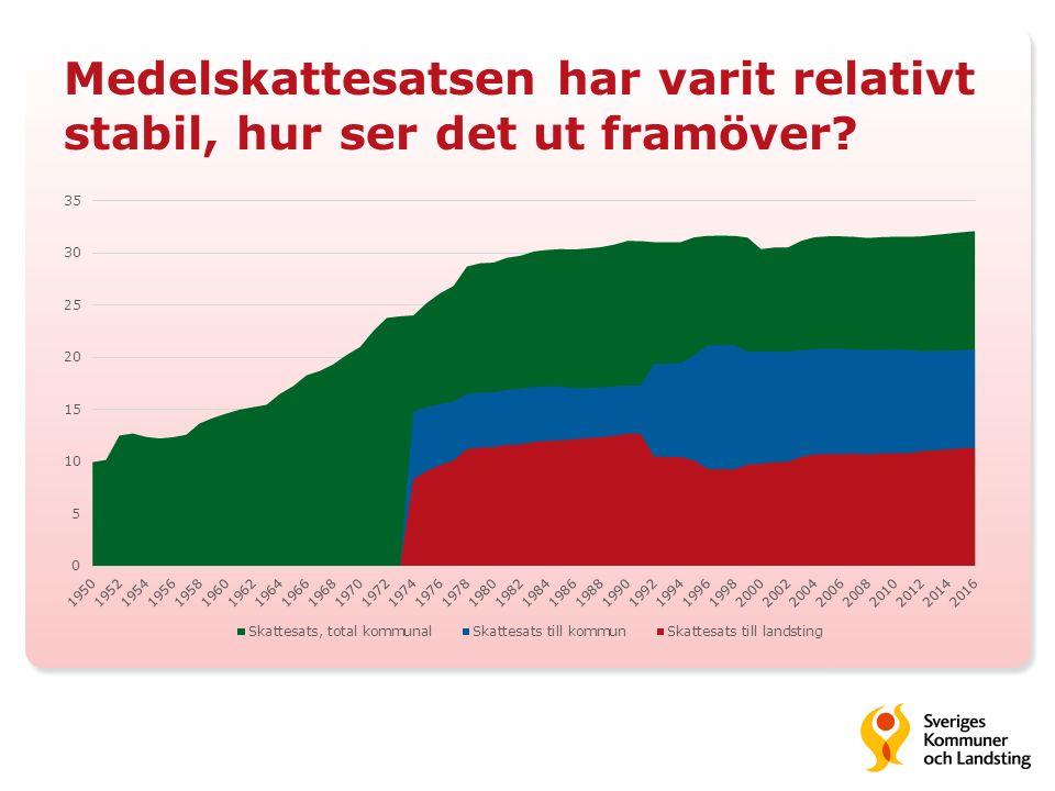 Medelskattesatsen har varit relativt stabil, hur ser det ut framöver