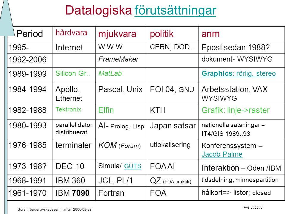 Göran Neider avskedsseminarium 2006-09-28 Avslut.ppt 5 Datalogiska förutsättningarförutsättningar Period hårdvara mjukvarapolitikanm 1995-Internet W W WCERN, DOD..
