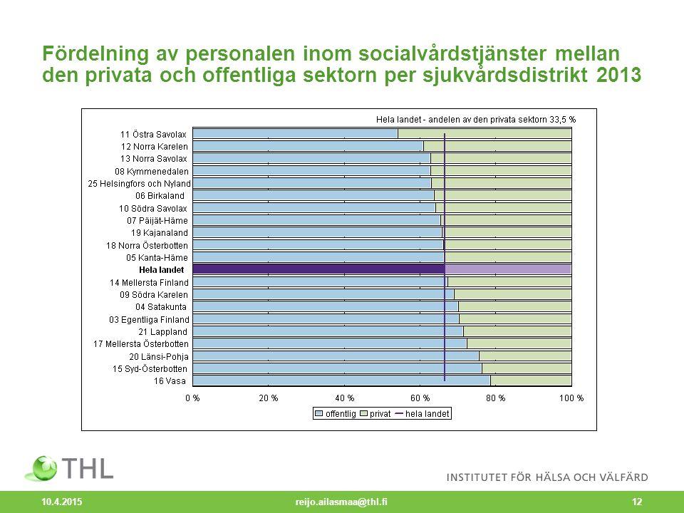 10.4.2015 reijo.ailasmaa@thl.fi12 Fördelning av personalen inom socialvårdstjänster mellan den privata och offentliga sektorn per sjukvårdsdistrikt 2013