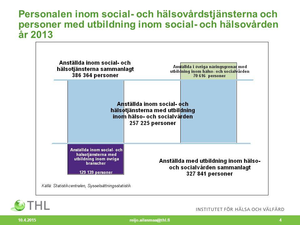 Personalen inom social- och hälsovårdstjänsterna och personer med utbildning inom social- och hälsovården år 2013 10.4.2015 reijo.ailasmaa@thl.fi4