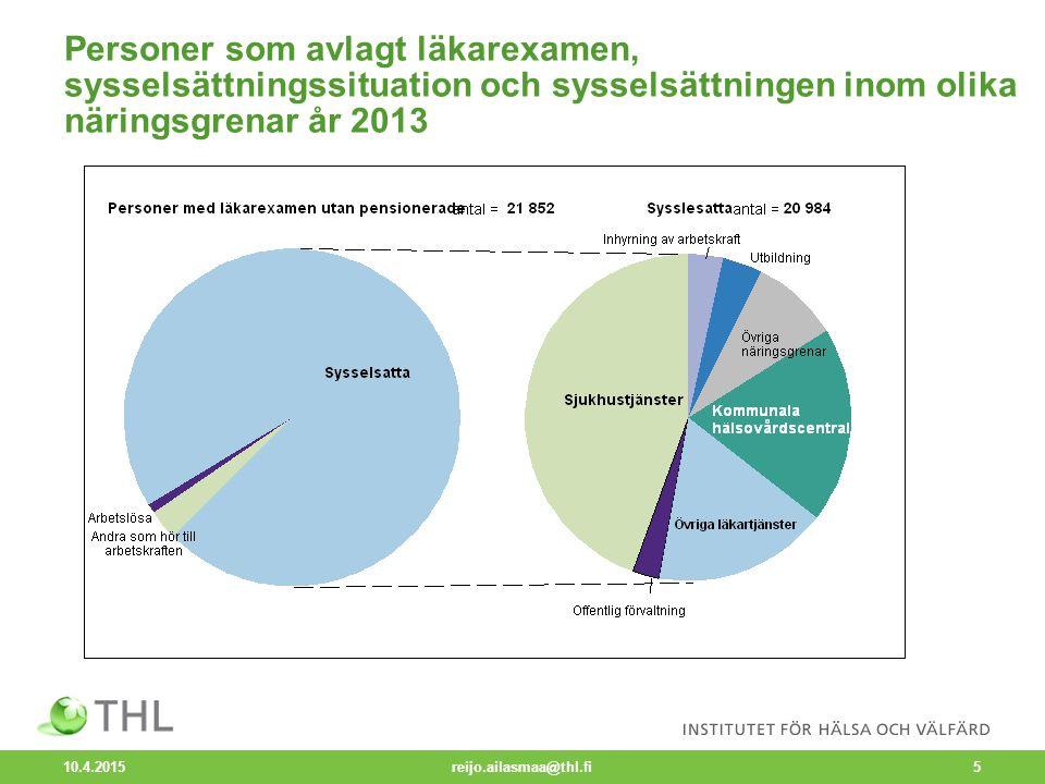 Personer som avlagt läkarexamen, sysselsättningssituation och sysselsättningen inom olika näringsgrenar år 2013 10.4.2015 reijo.ailasmaa@thl.fi5
