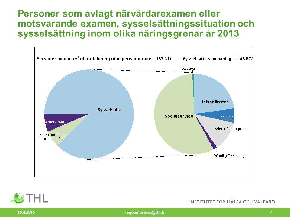 Personer med socionomexamen (yh) eller motsvarande utbildning, sysselsättningssituation och sysselsättning inom olika näringsgrenar under 2013 10.4.2015 reijo.ailasmaa@thl.fi8
