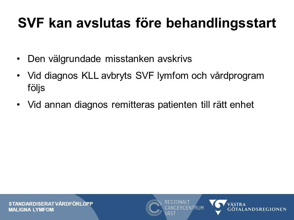 SVF kan avslutas före behandlingsstart Den välgrundade misstanken avskrivs Vid diagnos KLL avbryts SVF lymfom och vårdprogram följs Vid annan diagnos