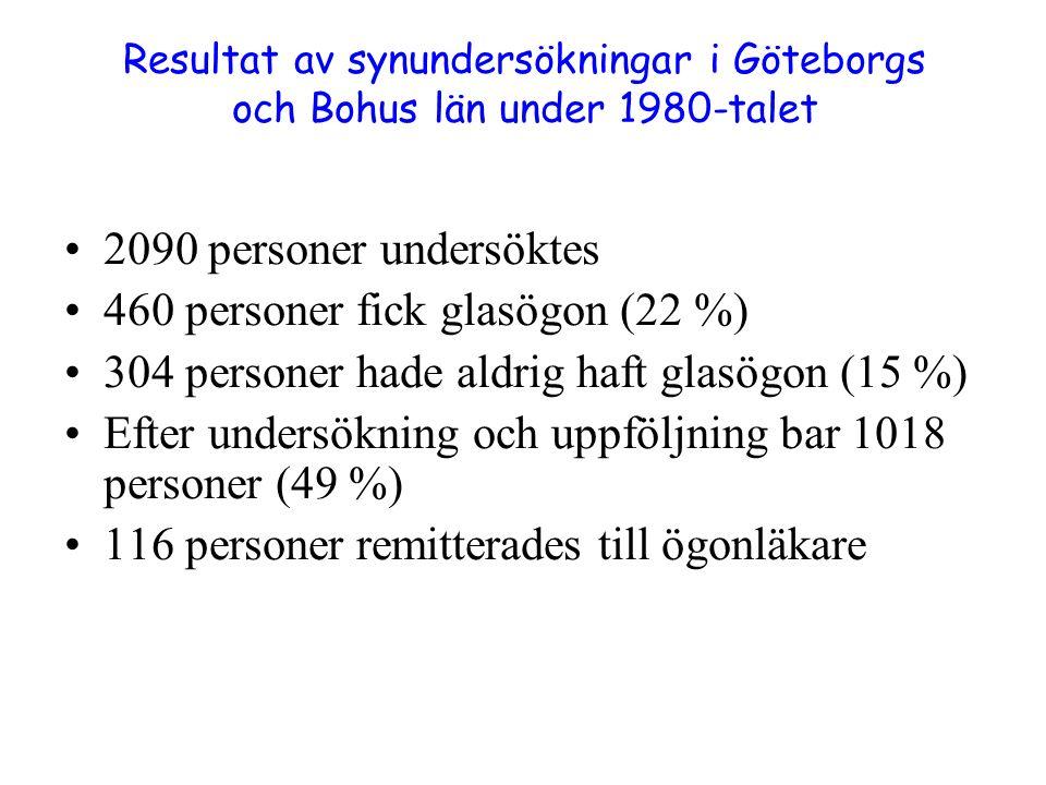 Resultat av synundersökningar i Göteborgs och Bohus län under 1980-talet 2090 personer undersöktes 460 personer fick glasögon (22 %) 304 personer hade aldrig haft glasögon (15 %) Efter undersökning och uppföljning bar 1018 personer (49 %) 116 personer remitterades till ögonläkare