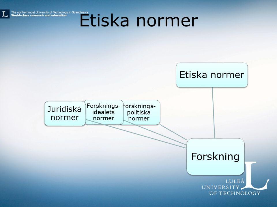 Etiska normer Forskning Forsknings- politiska normer Forsknings- idealets normer Etiska normer Juridiska normer