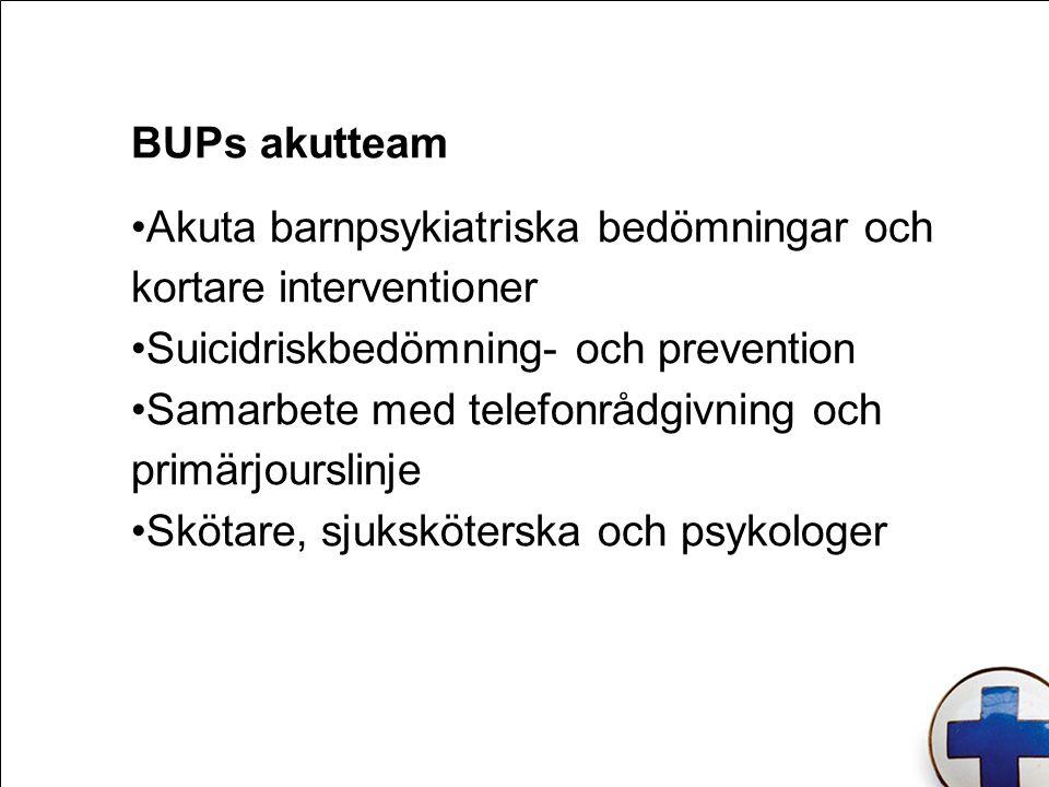 BUPs akutteam Akuta barnpsykiatriska bedömningar och kortare interventioner Suicidriskbedömning- och prevention Samarbete med telefonrådgivning och primärjourslinje Skötare, sjuksköterska och psykologer