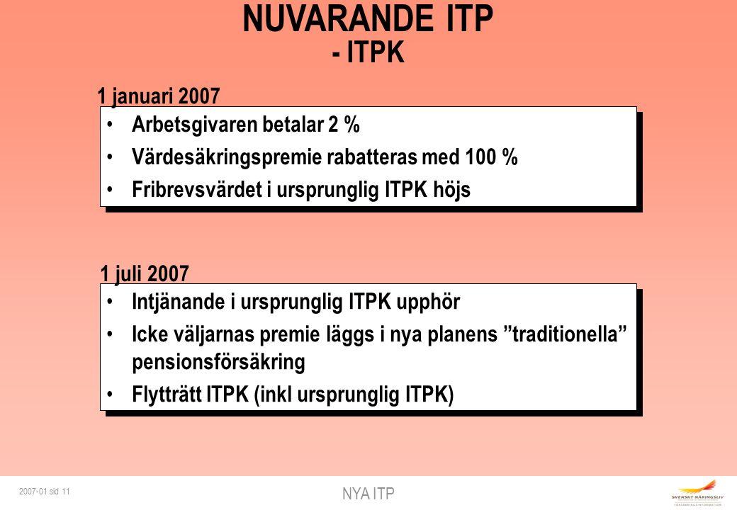 NYA ITP 2007-01 sid 11 Arbetsgivaren betalar 2 % Värdesäkringspremie rabatteras med 100 % Fribrevsvärdet i ursprunglig ITPK höjs Arbetsgivaren betalar 2 % Värdesäkringspremie rabatteras med 100 % Fribrevsvärdet i ursprunglig ITPK höjs NUVARANDE ITP - ITPK Intjänande i ursprunglig ITPK upphör Icke väljarnas premie läggs i nya planens traditionella pensionsförsäkring Flytträtt ITPK (inkl ursprunglig ITPK) Intjänande i ursprunglig ITPK upphör Icke väljarnas premie läggs i nya planens traditionella pensionsförsäkring Flytträtt ITPK (inkl ursprunglig ITPK) 1 juli 2007 1 januari 2007