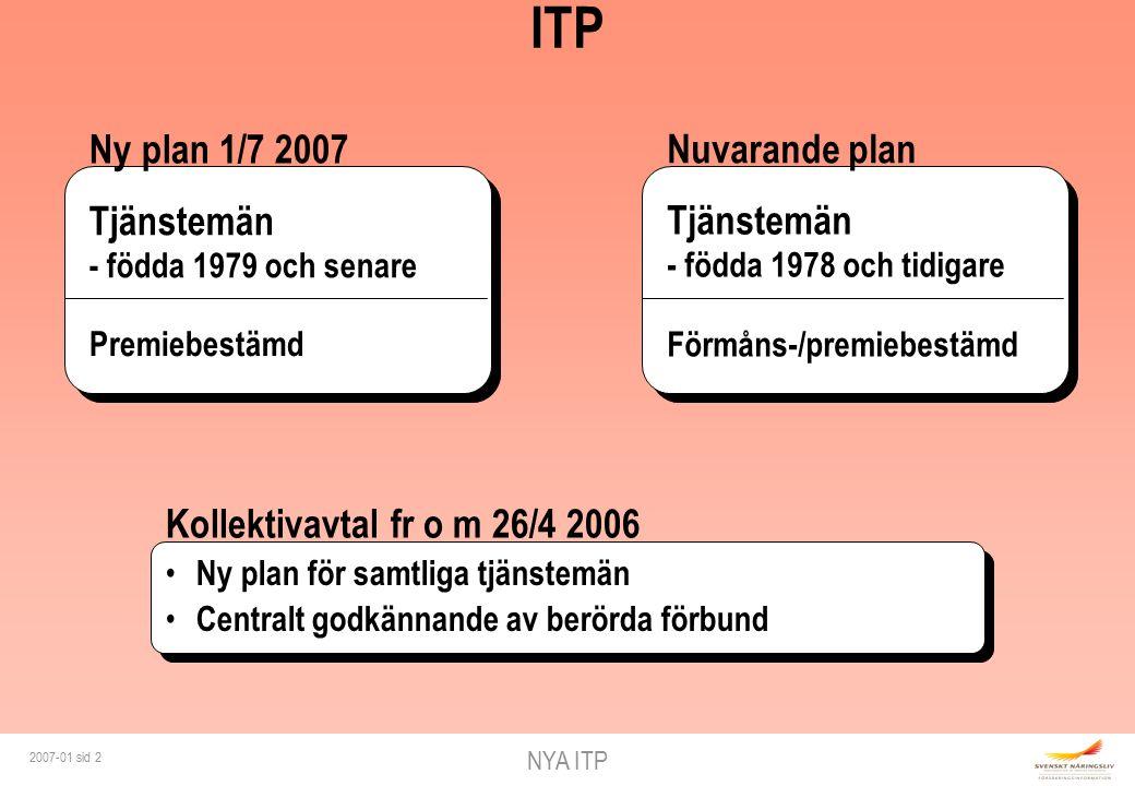 NYA ITP 2007-01 sid 2 ITP Nuvarande plan Tjänstemän - födda 1978 och tidigare Förmåns-/premiebestämd Ny plan 1/7 2007 Tjänstemän - födda 1979 och senare Premiebestämd Ny plan för samtliga tjänstemän Centralt godkännande av berörda förbund Ny plan för samtliga tjänstemän Centralt godkännande av berörda förbund Kollektivavtal fr o m 26/4 2006
