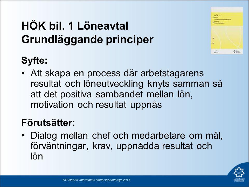 HÖK bil. 1 Löneavtal Grundläggande principer Syfte: Att skapa en process där arbetstagarens resultat och löneutveckling knyts samman så att det positi