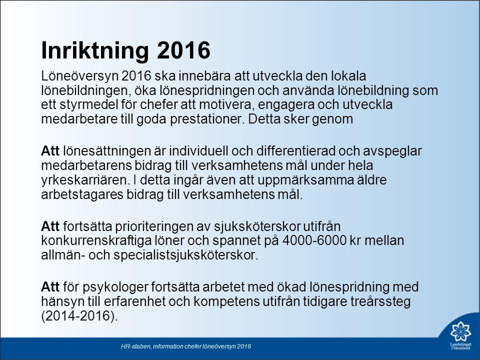 Inriktning 2016 Löneöversyn 2016 ska innebära att utveckla den lokala lönebildningen, öka lönespridningen och använda lönebildning som ett styrmedel för chefer att motivera, engagera och utveckla medarbetare till goda prestationer.