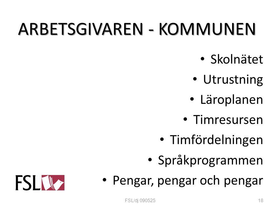 ARBETSGIVAREN - KOMMUNEN Skolnätet Utrustning Läroplanen Timresursen Timfördelningen Språkprogrammen Pengar, pengar och pengar 18FSL/dj 090525