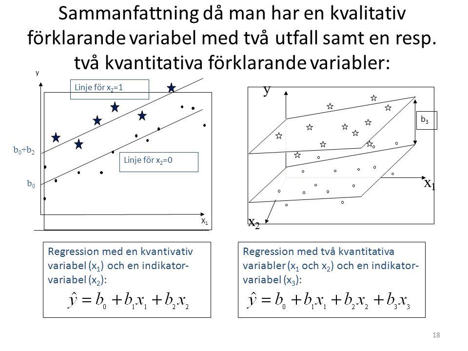 Sammanfattning då man har en kvalitativ förklarande variabel med två utfall samt en resp.