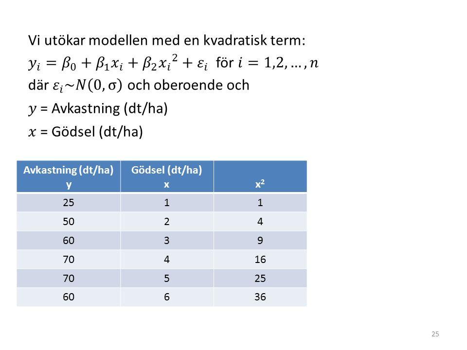 Avkastning (dt/ha) y Gödsel (dt/ha) xx2x2 2511 5024 6039 70416 70525 60636 25