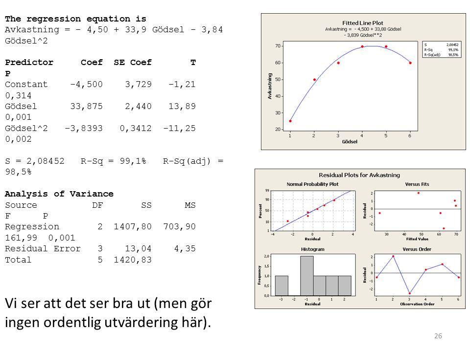 The regression equation is Avkastning = - 4,50 + 33,9 Gödsel - 3,84 Gödsel^2 Predictor Coef SE Coef T P Constant -4,500 3,729 -1,21 0,314 Gödsel 33,875 2,440 13,89 0,001 Gödsel^2 -3,8393 0,3412 -11,25 0,002 S = 2,08452 R-Sq = 99,1% R-Sq(adj) = 98,5% Analysis of Variance Source DF SS MS F P Regression 2 1407,80 703,90 161,99 0,001 Residual Error 3 13,04 4,35 Total 5 1420,83 Vi ser att det ser bra ut (men gör ingen ordentlig utvärdering här).