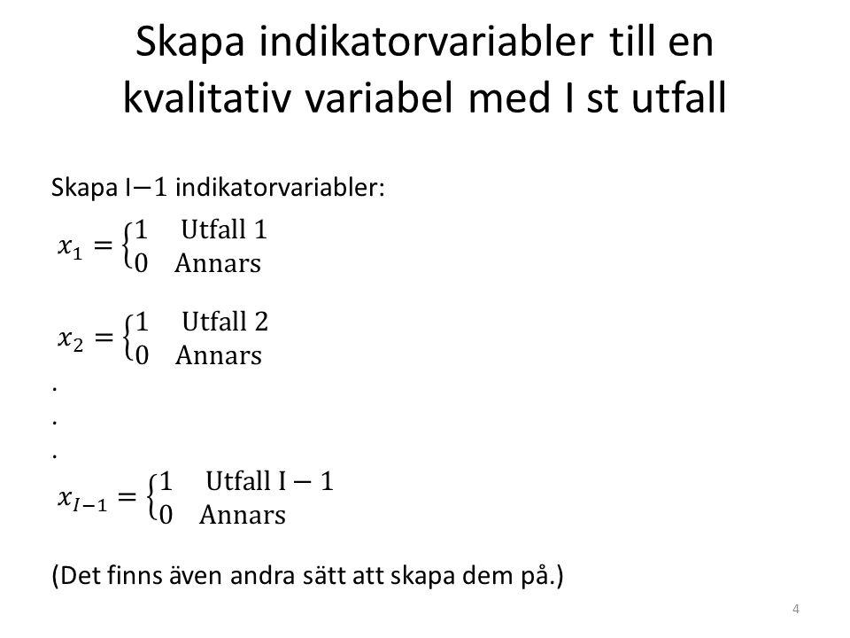 Skapa indikatorvariabler till en kvalitativ variabel med I st utfall 4