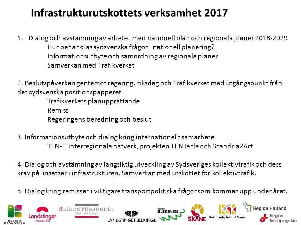 Infrastrukturutskottets verksamhet 2017 1.Dialog och avstämning av arbetet med nationell plan och regionala planer 2018-2029 Hur behandlas sydsvenska frågor i nationell planering.