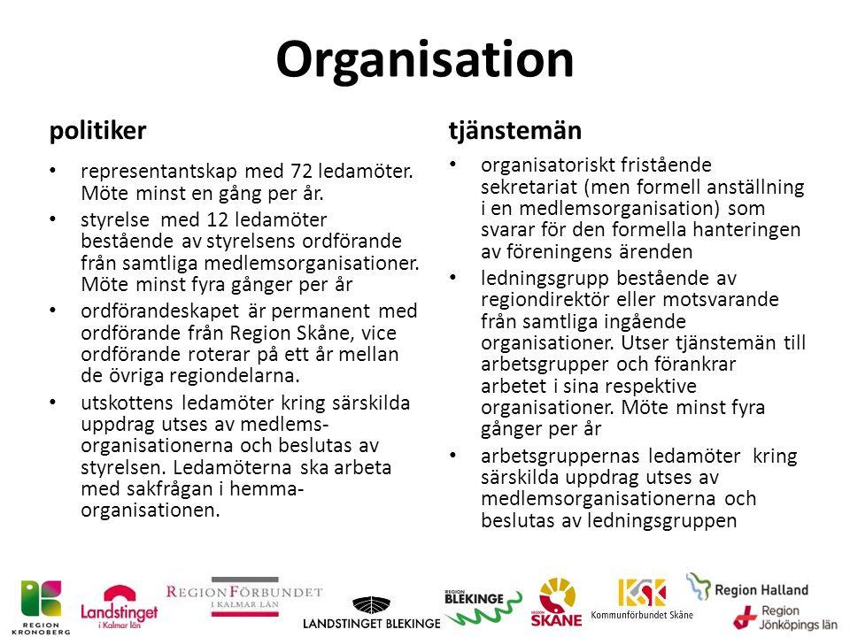 Organisation politiker representantskap med 72 ledamöter.