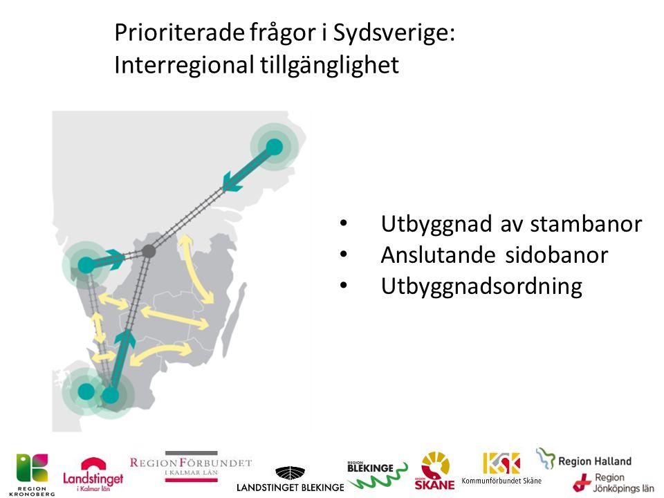 Prioriterade frågor i Sydsverige: Interregional tillgänglighet Utbyggnad av stambanor Anslutande sidobanor Utbyggnadsordning