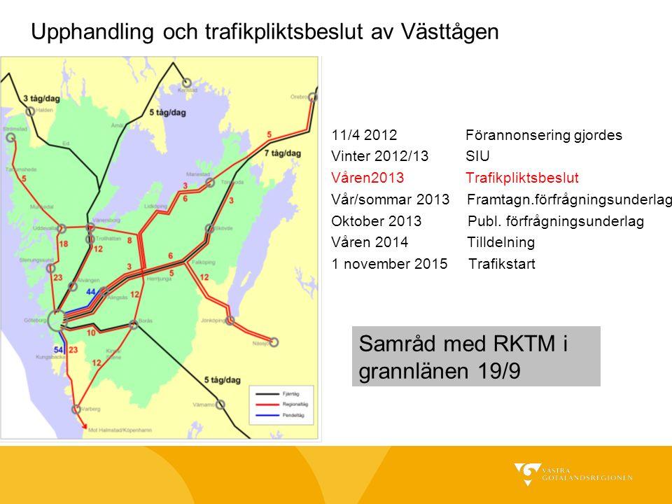 11/4 2012 Förannonsering gjordes Vinter 2012/13 SIU Våren2013 Trafikpliktsbeslut Vår/sommar 2013 Framtagn.förfrågningsunderlag Oktober 2013 Publ.