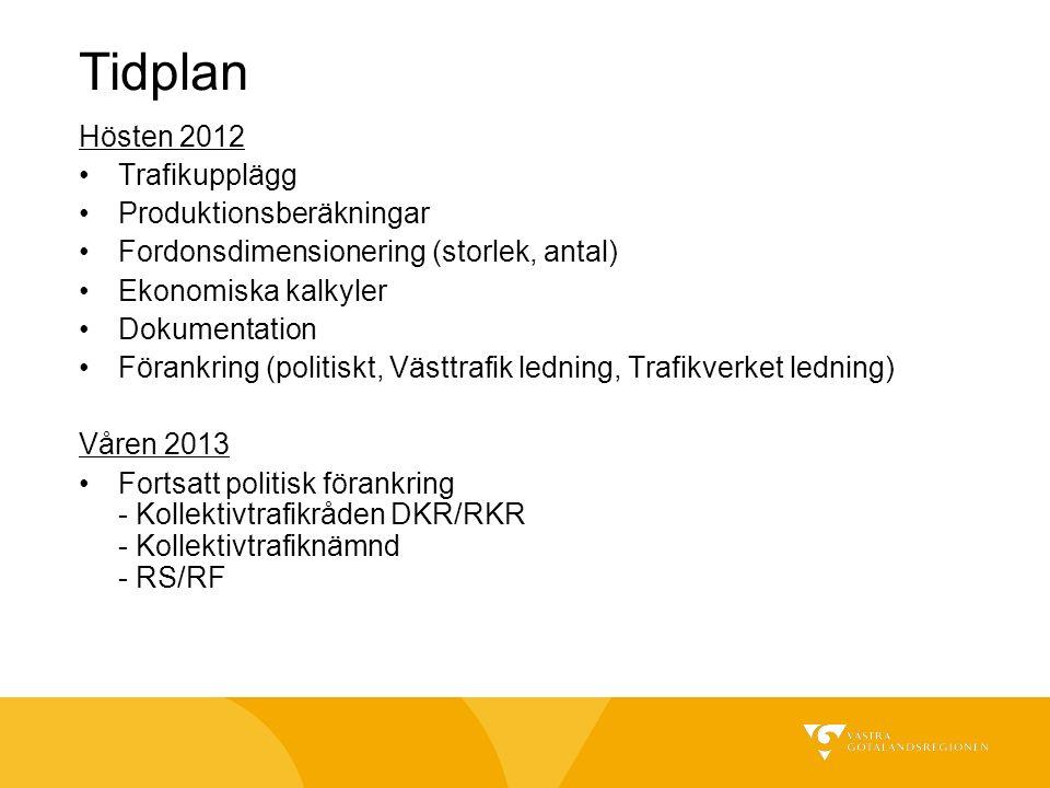 Tidplan Hösten 2012 Trafikupplägg Produktionsberäkningar Fordonsdimensionering (storlek, antal) Ekonomiska kalkyler Dokumentation Förankring (politisk
