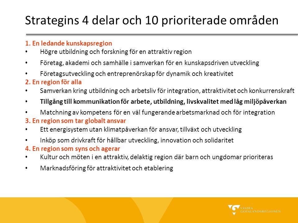 Strategins 4 delar och 10 prioriterade områden 1. En ledande kunskapsregion Högre utbildning och forskning för en attraktiv region Företag, akademi oc