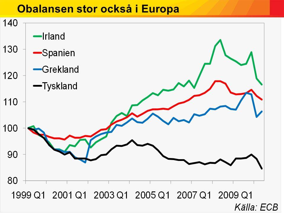 Obalansen stor också i Europa