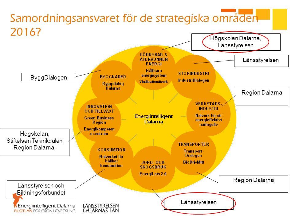 Samordningsansvaret för de strategiska områden 2016? Högskolan Dalarna, Länsstyrelsen Länsstyrelsen och Bildningsförbundet ByggDialogen Högskolan, Sti