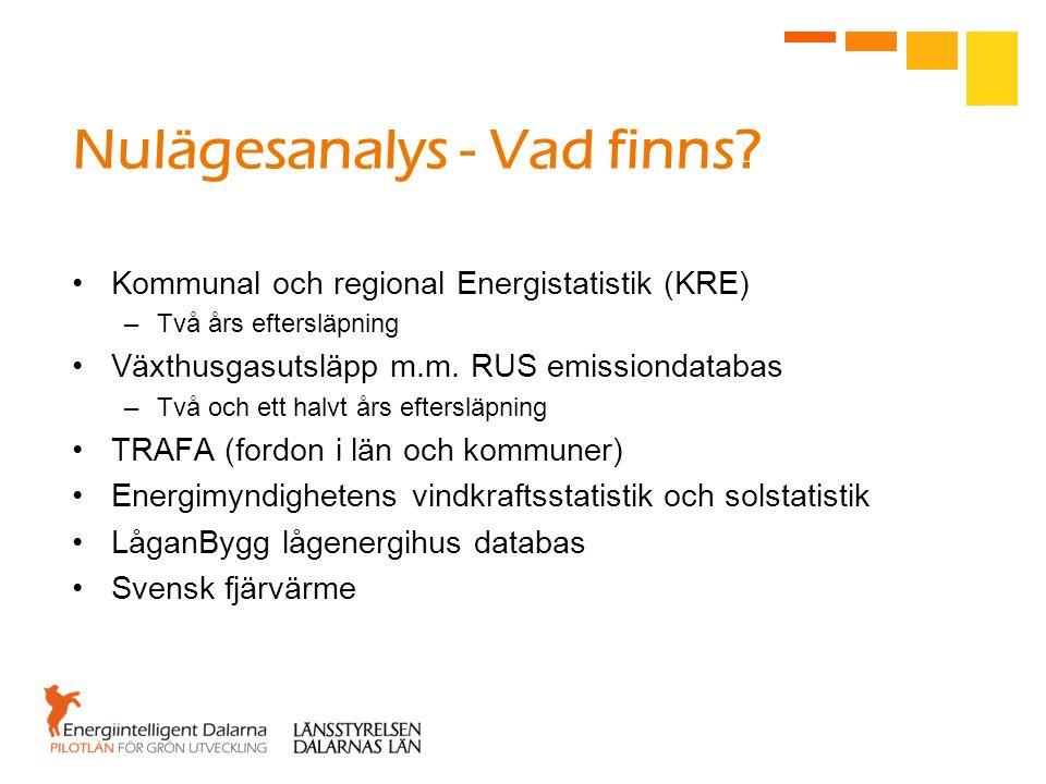 Nulägesanalys - Vad finns? Kommunal och regional Energistatistik (KRE) –Två års eftersläpning Växthusgasutsläpp m.m. RUS emissiondatabas –Två och ett