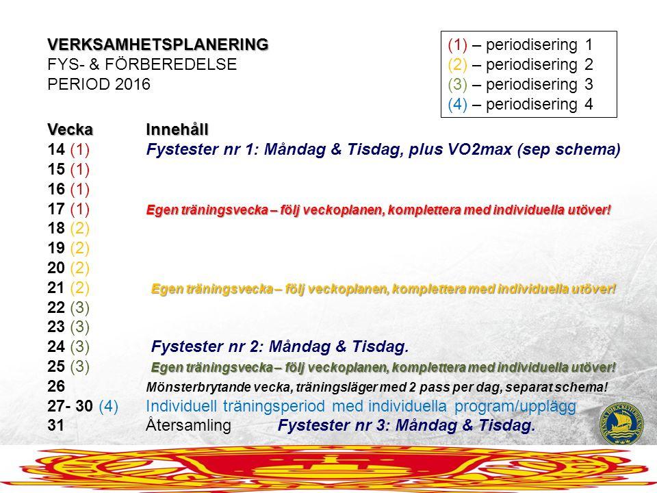 VERKSAMHETSPLANERING VERKSAMHETSPLANERING FYS- & FÖRBEREDELSE PERIOD 2016 VeckaInnehåll VeckaInnehåll 14 (1)Fystester nr 1: Måndag & Tisdag, plus VO2m