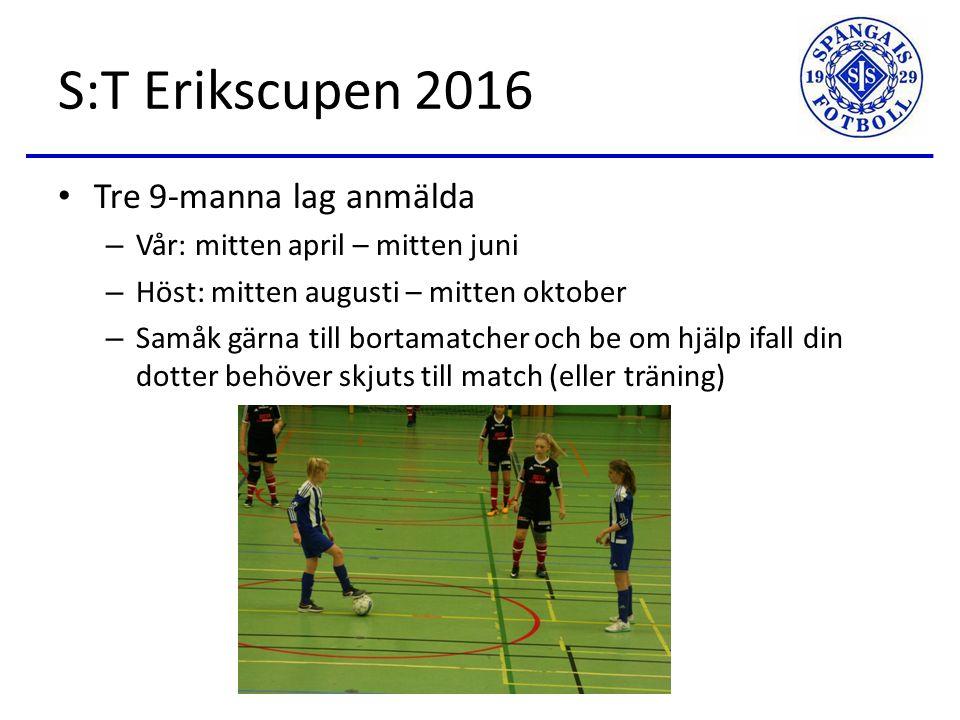 S:t Eriks-cupen Varje spelare kallas till en match per vecka under S:t Eriks-cupen – gäller vid träningsnärvaro – tackar spelare nej till kallelse utgår inte någon ersättningsmatch Vi vill att spelarna prioriterar fotbollen som första idrott hela sanktansäsongen dvs.