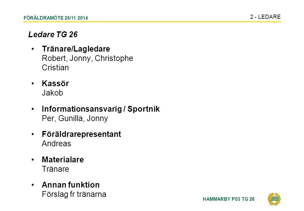 HAMMARBY P03 TG 26 FÖRÄLDRAMÖTE 25/11 2014 Övriga Frågor Puma som huvudsponsor from 2015 Sponsorer Inköp av nya kläder Fotografering Övriga Frågor (inga inkomna) 11 - ÖVRIGA FRÅGOR