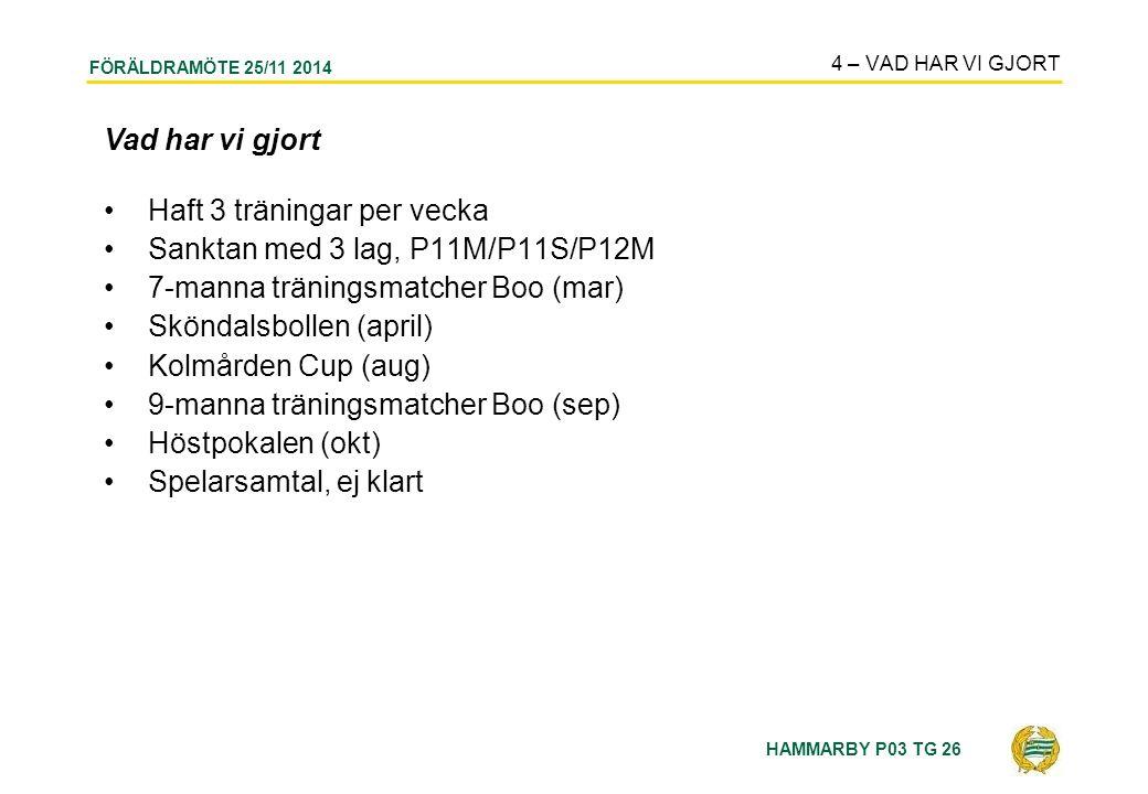 HAMMARBY P03 TG 26 FÖRÄLDRAMÖTE 25/11 2014 Vad har vi gjort Haft 3 träningar per vecka Sanktan med 3 lag, P11M/P11S/P12M 7-manna träningsmatcher Boo (mar) Sköndalsbollen (april) Kolmården Cup (aug) 9-manna träningsmatcher Boo (sep) Höstpokalen (okt) Spelarsamtal, ej klart 4 – VAD HAR VI GJORT