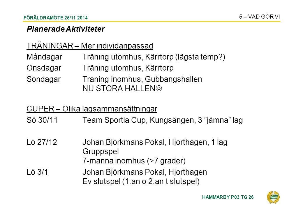 HAMMARBY P03 TG 26 FÖRÄLDRAMÖTE 25/11 2014 Planerade Aktiviteter TRÄNINGAR – Mer individanpassad MåndagarTräning utomhus, Kärrtorp (lägsta temp?) OnsdagarTräning utomhus, Kärrtorp SöndagarTräning inomhus, Gubbängshallen NU STORA HALLEN CUPER – Olika lagsammansättningar Sö 30/11Team Sportia Cup, Kungsängen, 3 jämna lag Lö 27/12Johan Björkmans Pokal, Hjorthagen, 1 lag Gruppspel 7-manna inomhus (>7 grader) Lö 3/1Johan Björkmans Pokal, Hjorthagen Ev slutspel (1:an o 2:an t slutspel) 5 – VAD GÖR VI