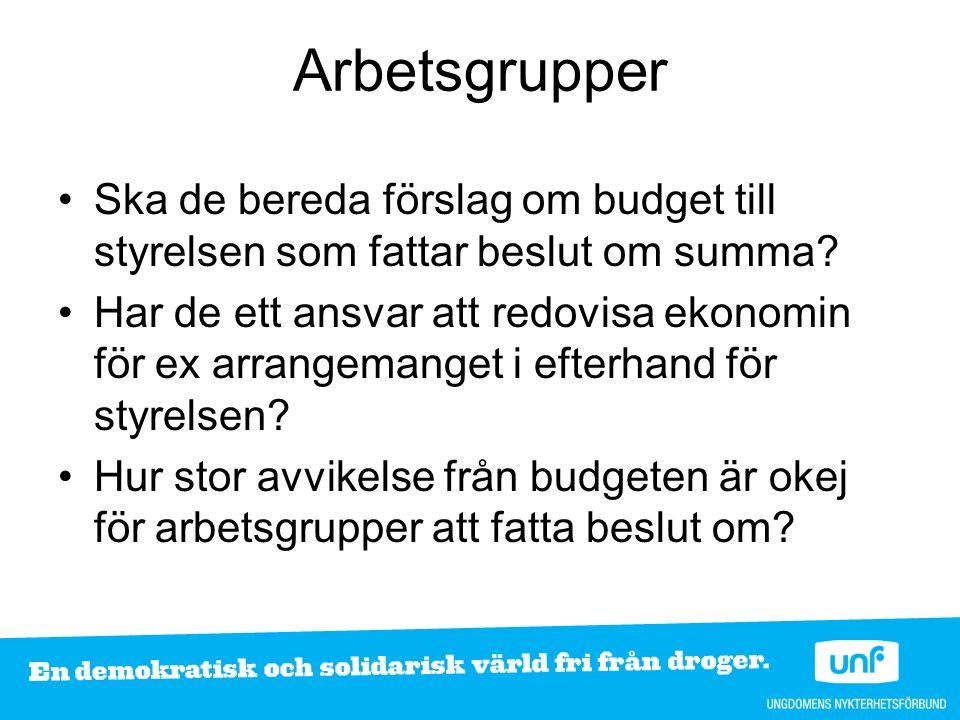 Arbetsgrupper Ska de bereda förslag om budget till styrelsen som fattar beslut om summa? Har de ett ansvar att redovisa ekonomin för ex arrangemanget