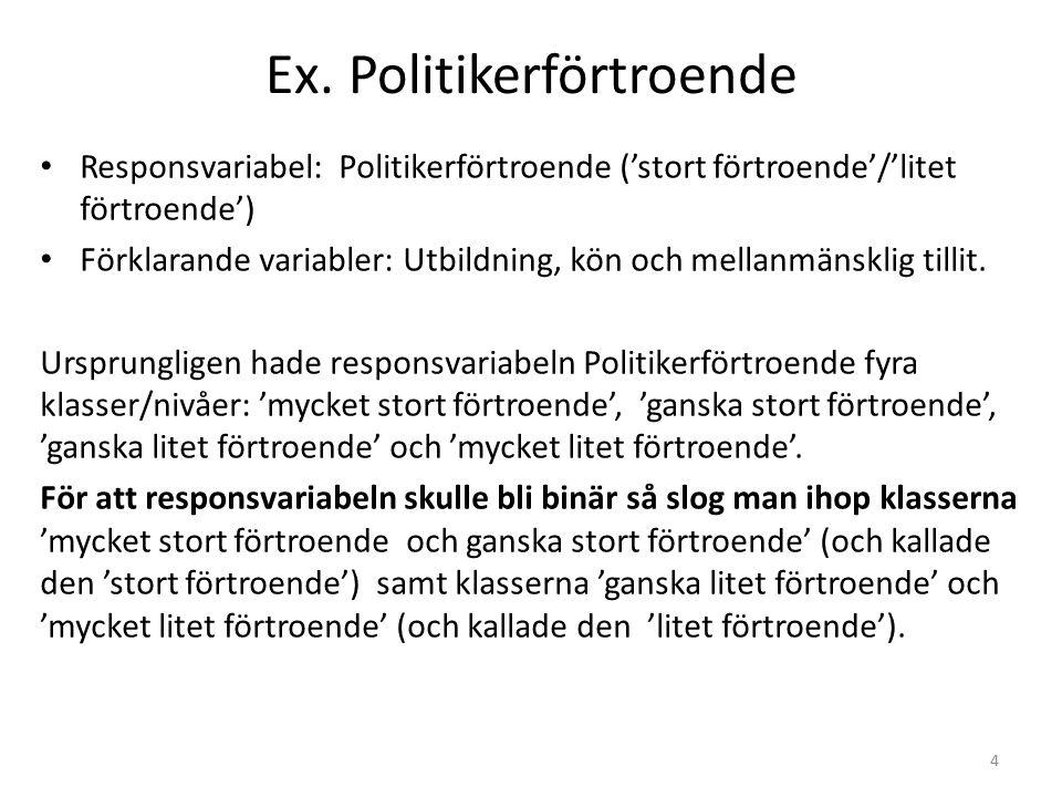 Ex. Politikerförtroende Responsvariabel: Politikerförtroende ('stort förtroende'/'litet förtroende') Förklarande variabler: Utbildning, kön och mellan
