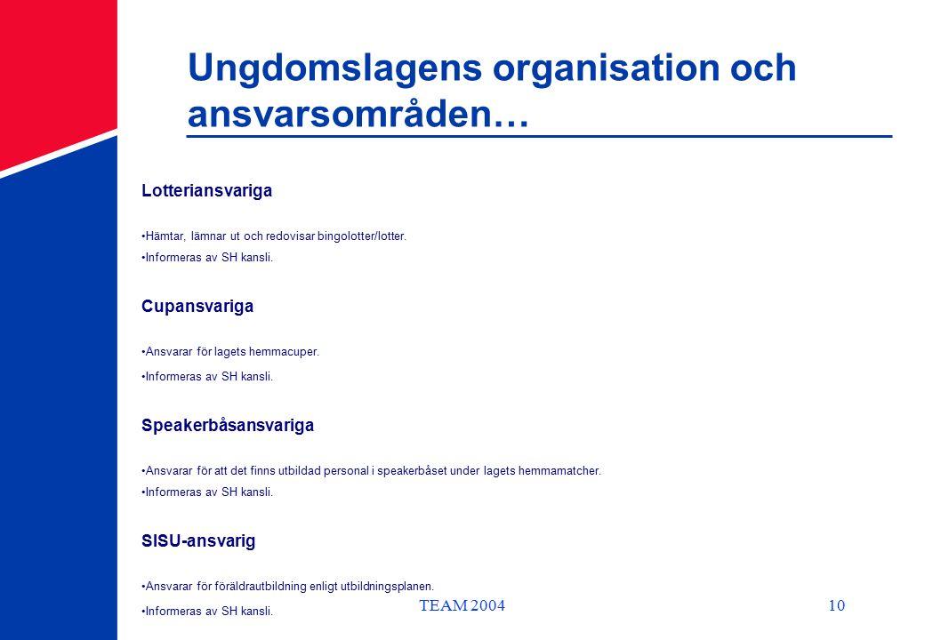 TEAM 200410 Ungdomslagens organisation och ansvarsområden… Lotteriansvariga Hämtar, lämnar ut och redovisar bingolotter/lotter.