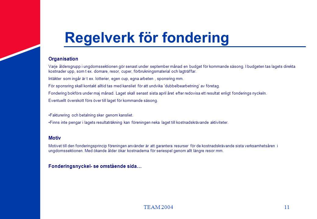 TEAM 200411 Regelverk för fondering Organisation Varje åldersgrupp i ungdomssektionen gör senast under september månad en budget för kommande säsong.