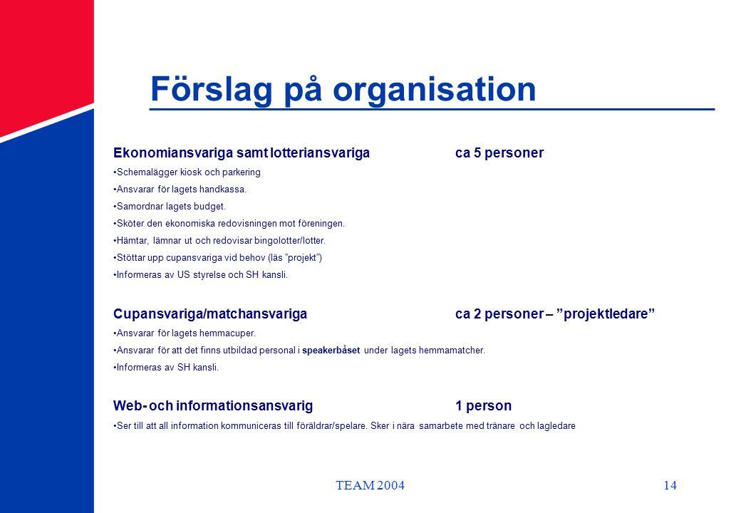 TEAM 200414 Förslag på organisation Ekonomiansvariga samt lotteriansvarigaca 5 personer Schemalägger kiosk och parkering Ansvarar för lagets handkassa.