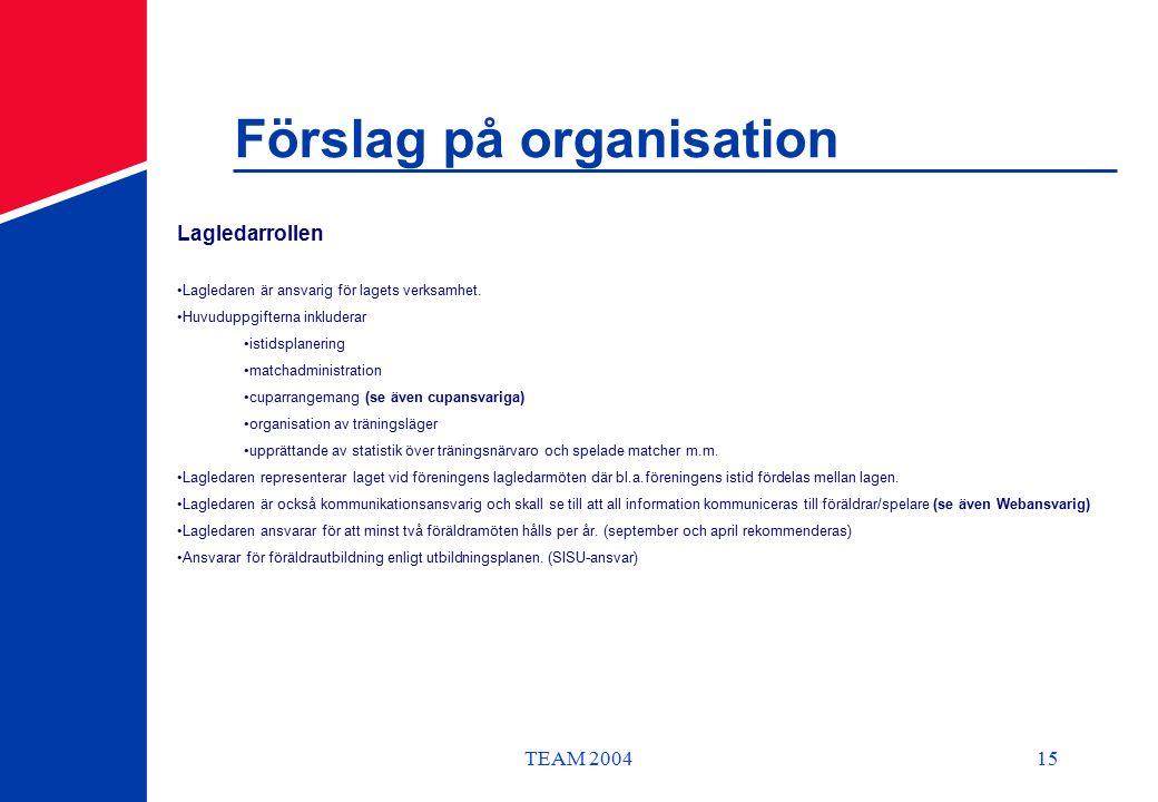 TEAM 200415 Förslag på organisation Lagledarrollen Lagledaren är ansvarig för lagets verksamhet.