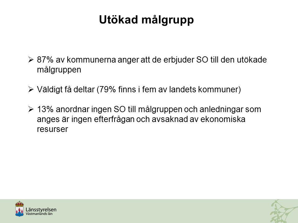 Utökad målgrupp  87% av kommunerna anger att de erbjuder SO till den utökade målgruppen  Väldigt få deltar (79% finns i fem av landets kommuner)  13% anordnar ingen SO till målgruppen och anledningar som anges är ingen efterfrågan och avsaknad av ekonomiska resurser