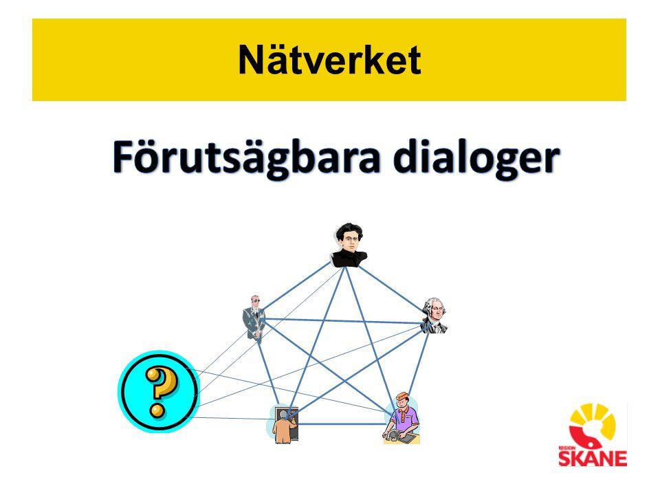 Nätverket