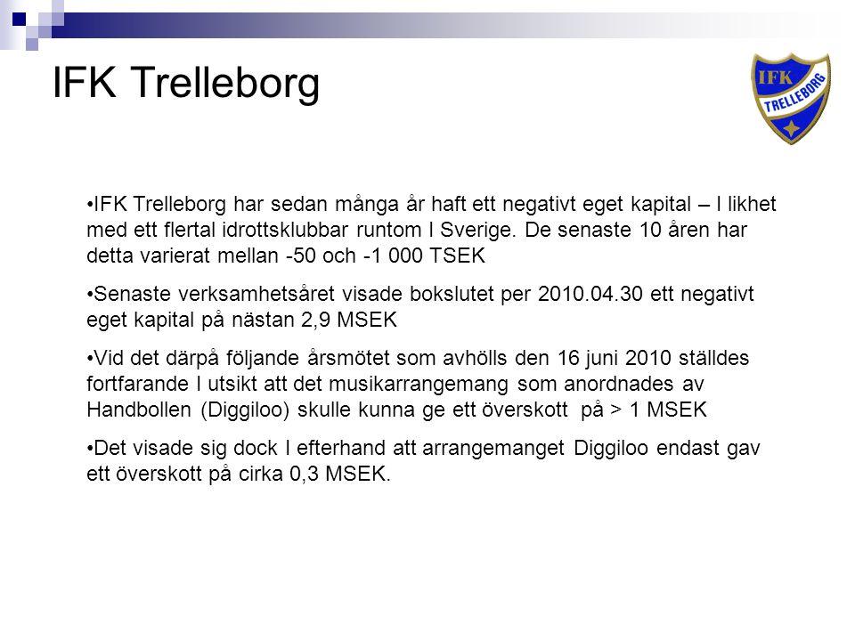 IFK Trelleborg IFK Trelleborg har sedan många år haft ett negativt eget kapital – I likhet med ett flertal idrottsklubbar runtom I Sverige.