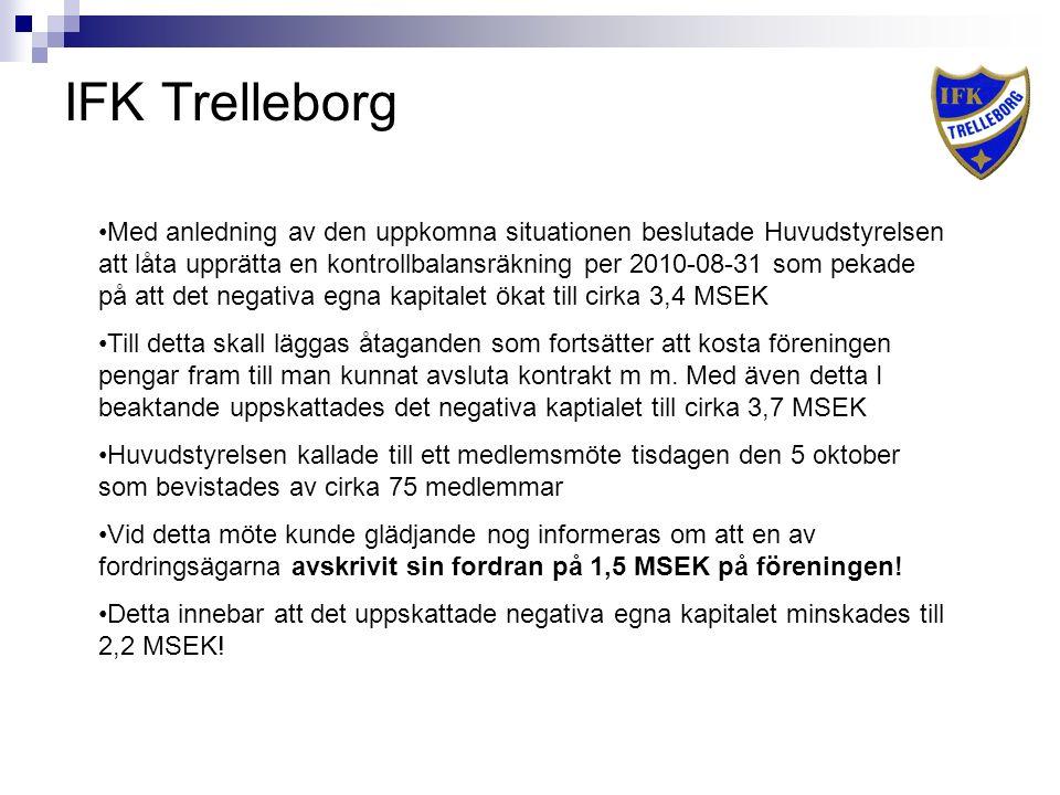 IFK Trelleborg Med anledning av den uppkomna situationen beslutade Huvudstyrelsen att låta upprätta en kontrollbalansräkning per 2010-08-31 som pekade på att det negativa egna kapitalet ökat till cirka 3,4 MSEK Till detta skall läggas åtaganden som fortsätter att kosta föreningen pengar fram till man kunnat avsluta kontrakt m m.