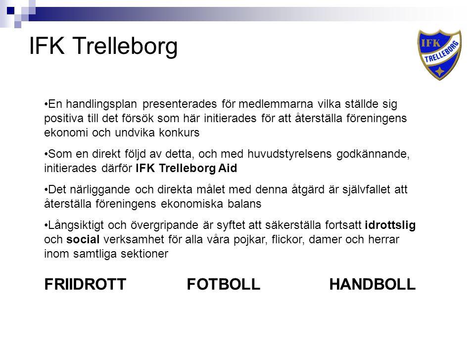 IFK Trelleborg En handlingsplan presenterades för medlemmarna vilka ställde sig positiva till det försök som här initierades för att återställa föreningens ekonomi och undvika konkurs Som en direkt följd av detta, och med huvudstyrelsens godkännande, initierades därför IFK Trelleborg Aid Det närliggande och direkta målet med denna åtgärd är självfallet att återställa föreningens ekonomiska balans Långsiktigt och övergripande är syftet att säkerställa fortsatt idrottslig och social verksamhet för alla våra pojkar, flickor, damer och herrar inom samtliga sektioner FRIIDROTTFOTBOLLHANDBOLL