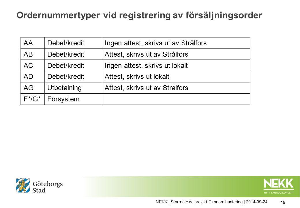 Ordernummertyper vid registrering av försäljningsorder NEKK | Stormöte delprojekt Ekonomihantering | 2014-09-24 19 AADebet/kreditIngen attest, skrivs ut av Strålfors ABDebet/kreditAttest, skrivs ut av Strålfors ACDebet/kreditIngen attest, skrivs ut lokalt ADDebet/kreditAttest, skrivs ut lokalt AGUtbetalningAttest, skrivs ut av Strålfors F*/G*Försystem