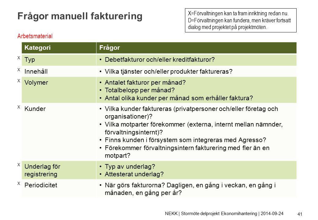 Frågor manuell fakturering 41 KategoriFrågor X TypDebetfakturor och/eller kreditfakturor.