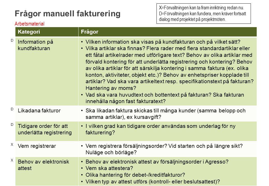 Frågor manuell fakturering 42 KategoriFrågor D Information på kundfakturan Vilken information ska visas på kundfakturan och på vilket sätt.