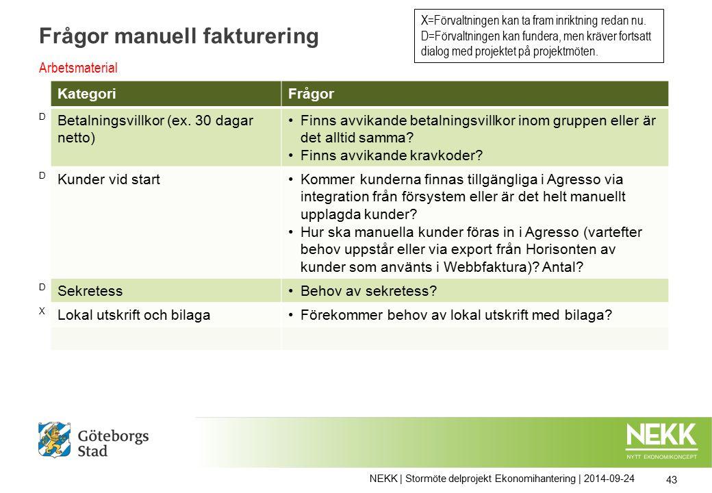 Frågor manuell fakturering NEKK | Stormöte delprojekt Ekonomihantering | 2014-09-24 43 KategoriFrågor D Betalningsvillkor (ex.